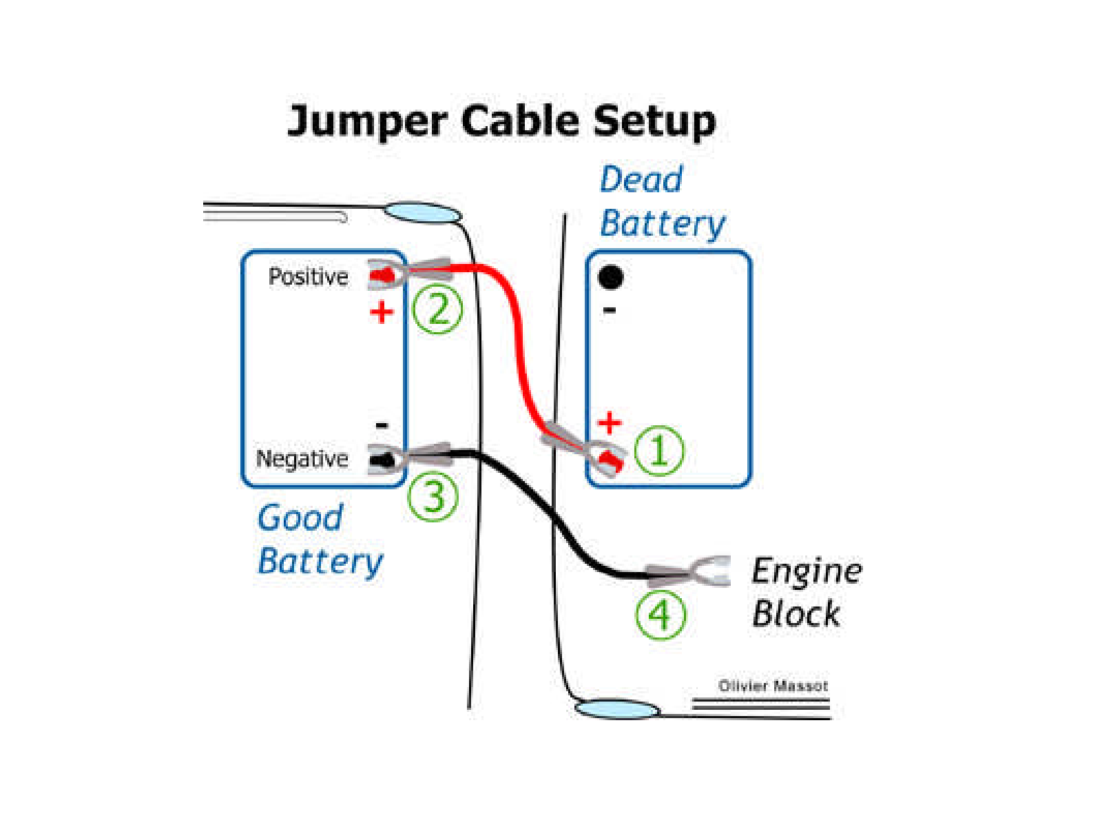 How To Jump A Car Battery With Out Jumpoer Cables